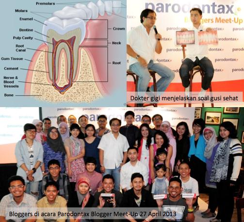 parodontax blogger